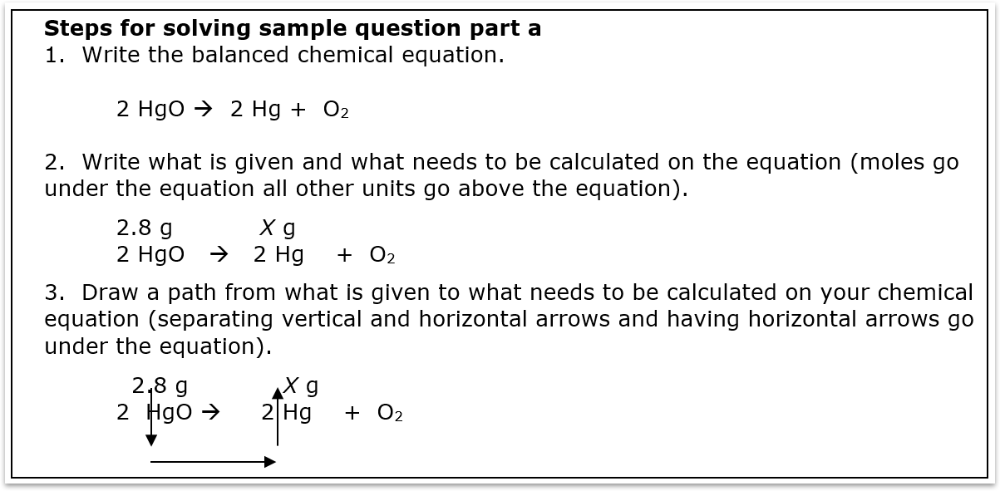 Classroom Resources Stoichiometry Setup Method AACT