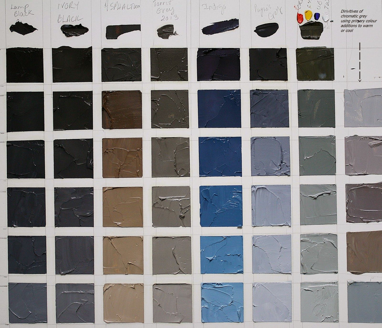 Illustrated Life: The value of colour: Greys and browns