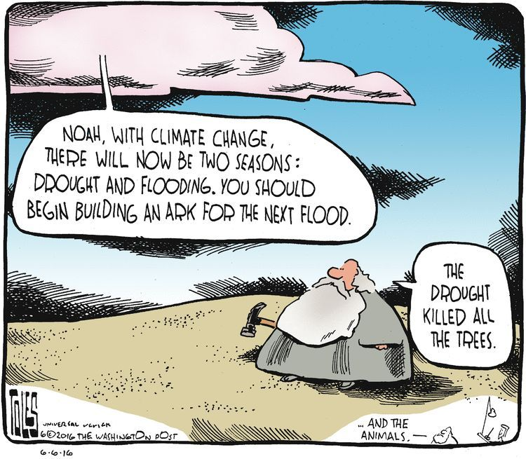 Hundredgivers On Climate Change Global Warming How To Plan