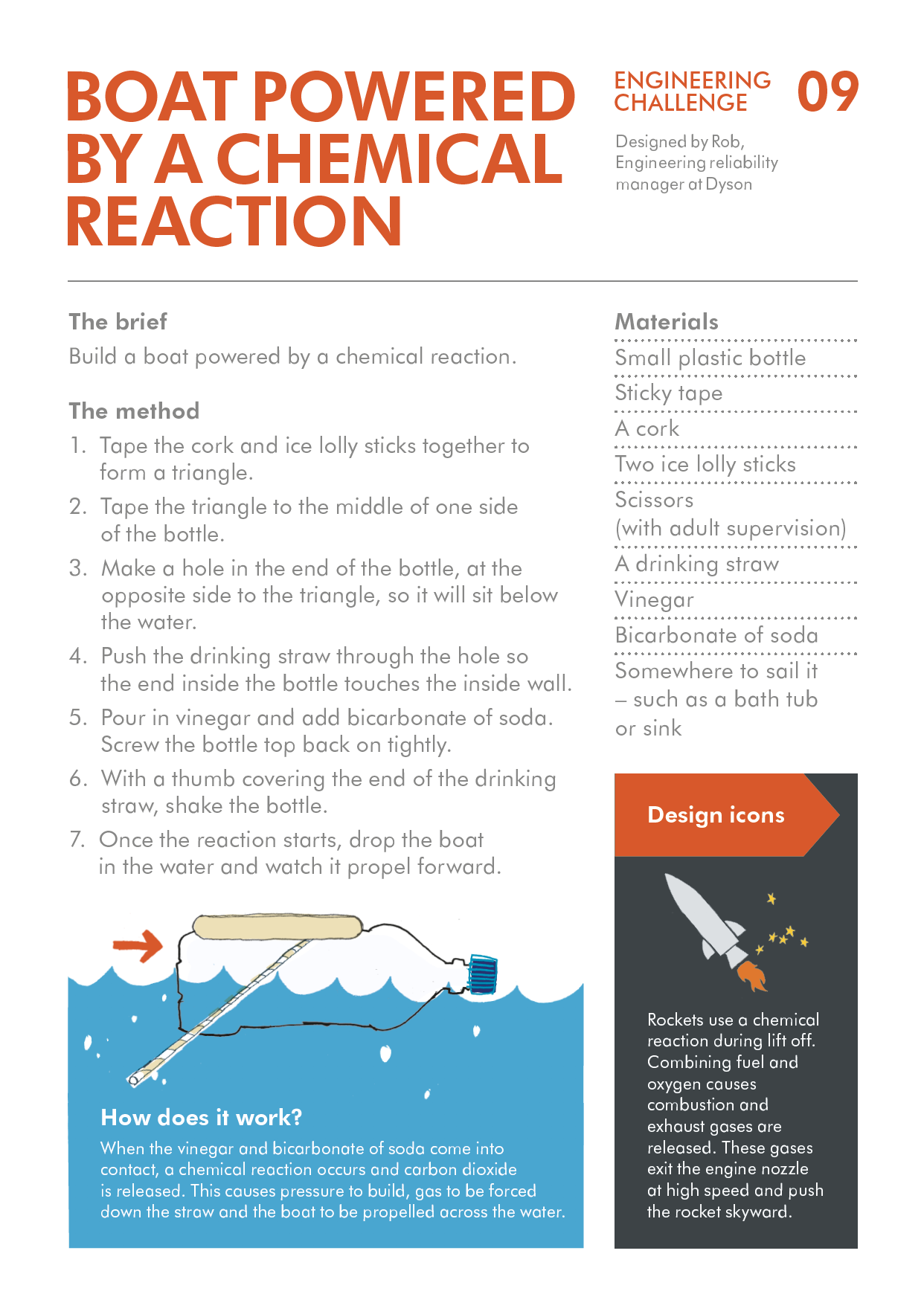 Just Like Rockets Boats Can Be Powered By Chemical Reactions Make Your Own Chemically Powe Science Activities For Kids Business For Kids Chemical Reactions