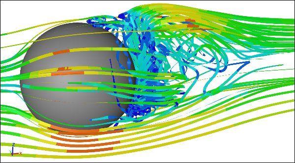 Symscape on | Flow Visualization | Fluid dynamics, Aerospace
