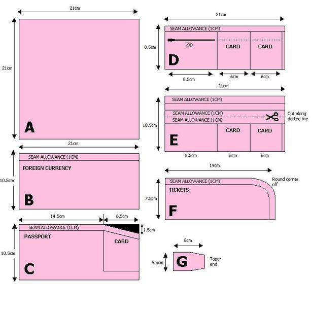 Travel Wallet tutorial | Sewing: Accessories | Pinterest | Wallet ...