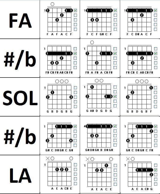 Image 44 123tablature O Blog Skyrock Mthode De Guitare
