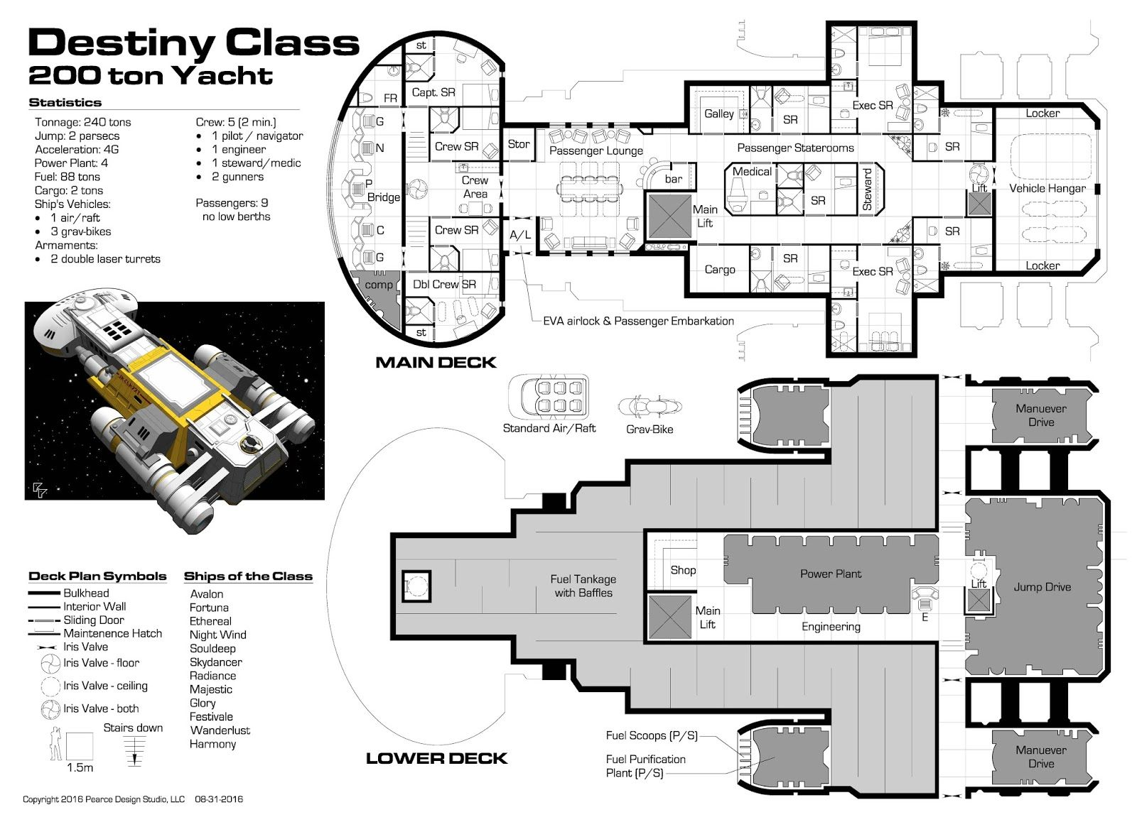 Yet Another Traveller Blog Deck Plans Starship 200 Ton Ish Yacht Deck Plans How To Plan Deck