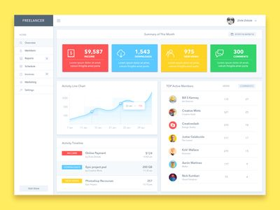 Dashboard UI Design | Dashboard ui, Ui design and Design