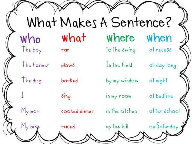 online correct the sentence with answers