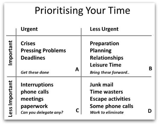 Time Management Table Time Management Techniques Time Management Management Skills