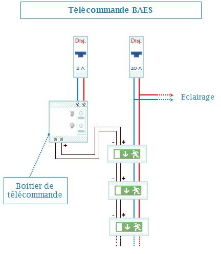 Schema De Raccordement Electrique Bloc De Secours Schema Electrique Raccordement Electrique Bloc De Secours