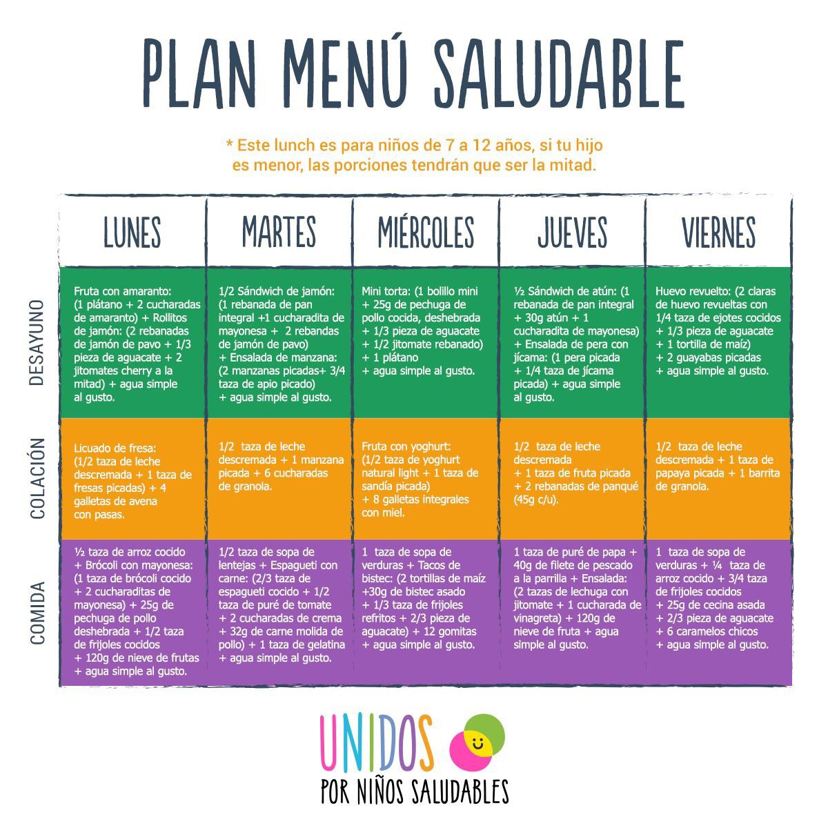 Plan refrigerio saludable recetas pinterest - Ideas de comidas sanas ...