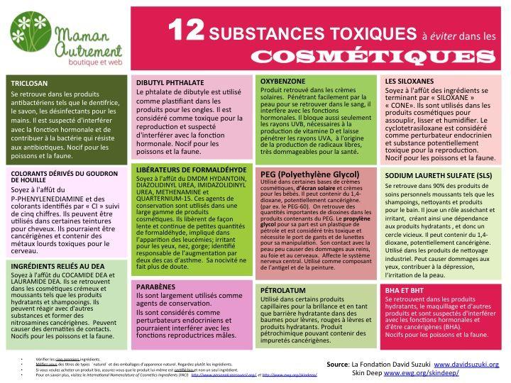 12 Produits Nocifs A Eviter Creme Pour Le Corps Creme Pour Le Visage Cosmetique