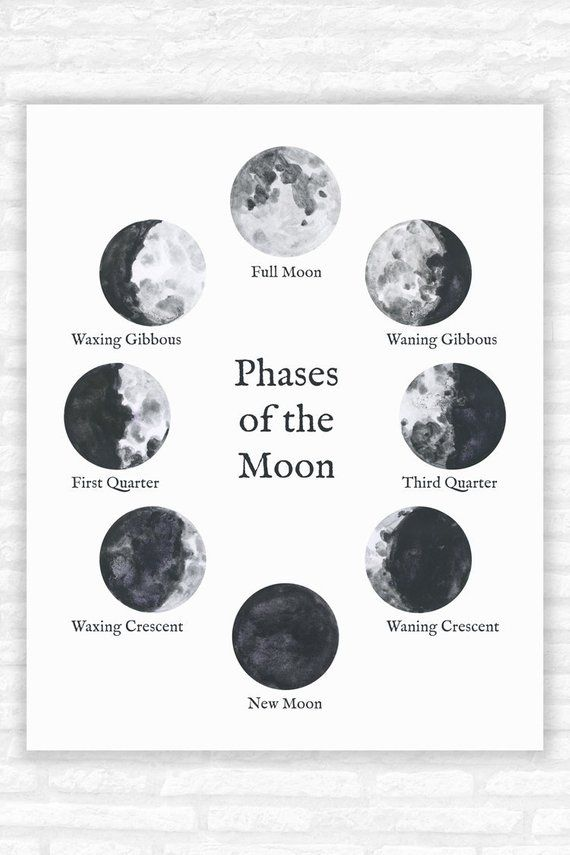 Photo of Moon Phases Poster, Phases of the Moon Print, Lunar Phases in watercolor