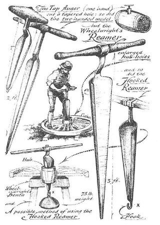 Drilling tools of the Middle Ages: augers and gimlets