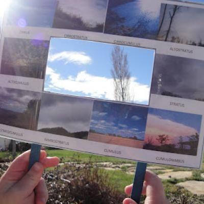 Printable Cloud Categorizer For Kids