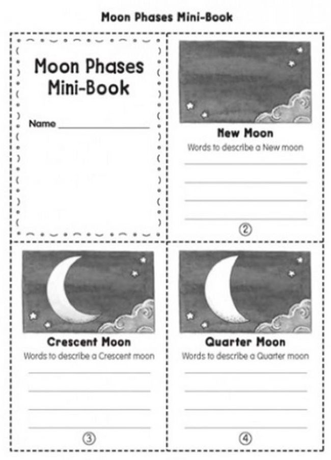 21 Super Activities for Teaching Moon Phases | Moon phases ...