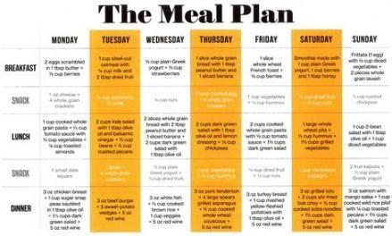 58+ ideas fitness recipes meal planning #fitness #recipes #mealplanning