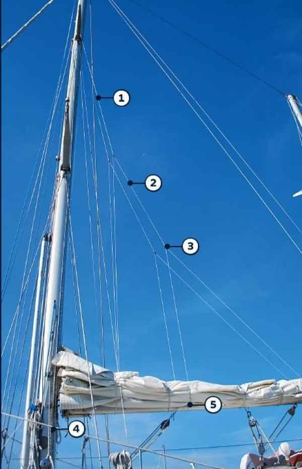 How To Install Lazy Jacks | Sailboats interiors | Boat, Sailing, Sailboat interior