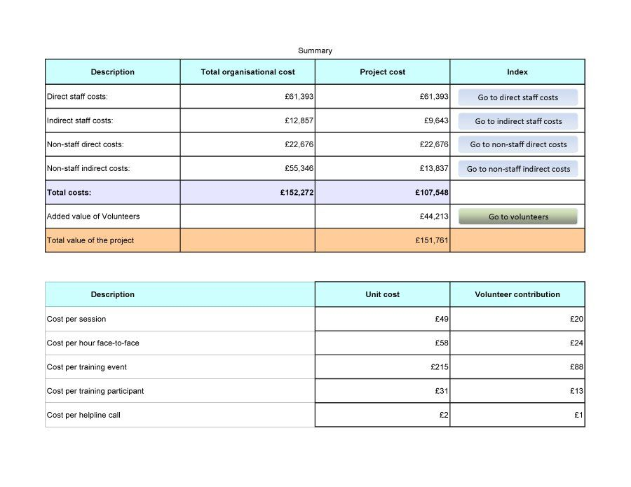 13  cost benefit analysis templates