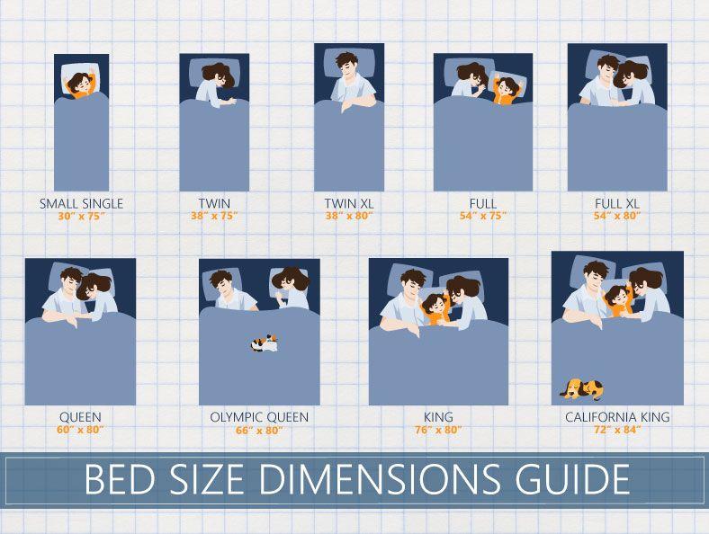 King Mattress Sizes Google Search In 2020 Mattress Size Chart Mattress Sizes King Size Mattress Dimensions
