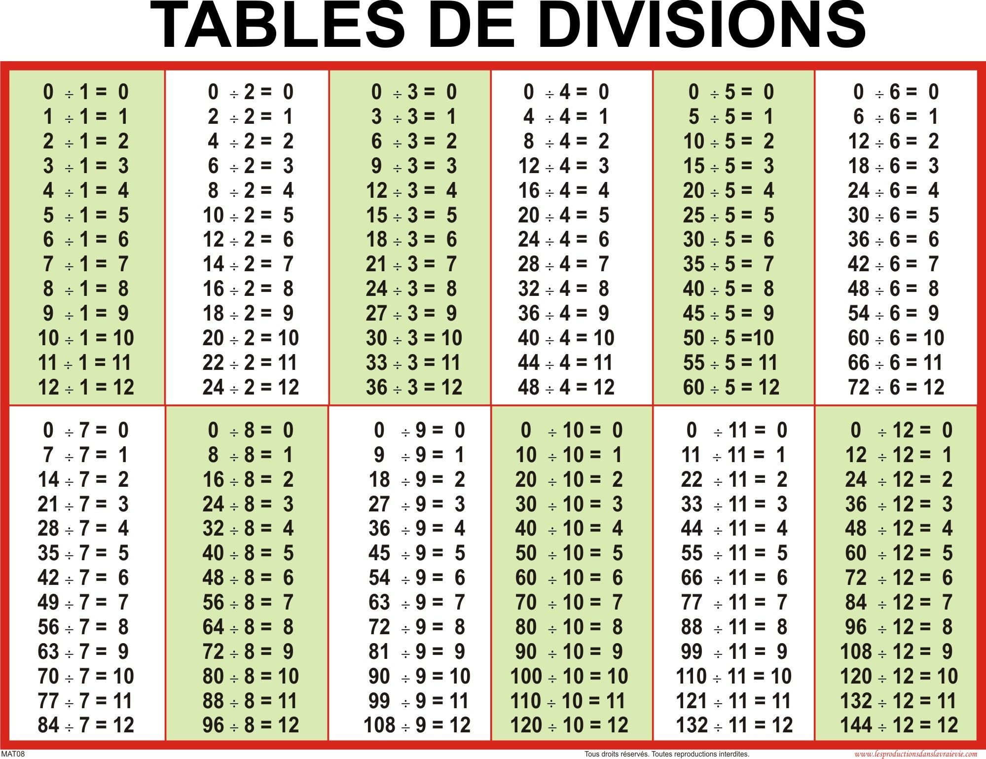 Tables d additions de soustractions de multiplications et de divisions organisation famille - Table de multiplication a imprimer ...
