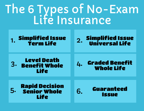 Good Information On Types Of Life Insurance 6 Types Of No Exam Life Insurance Life Insurance Quotes Life Insurance Life Insurance Agent