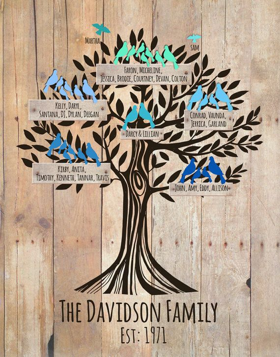 Grandchildren Family Tree with grandkid's namesGift for