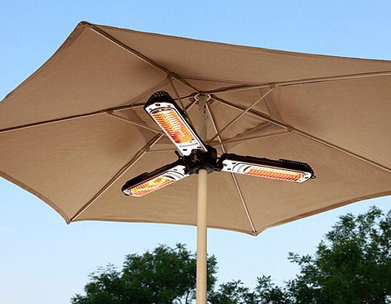 Captivating AZ Patio Heaters Electric Patio Heater, Parasol Electric Heater For Patio  Umbrellas And Parasols.