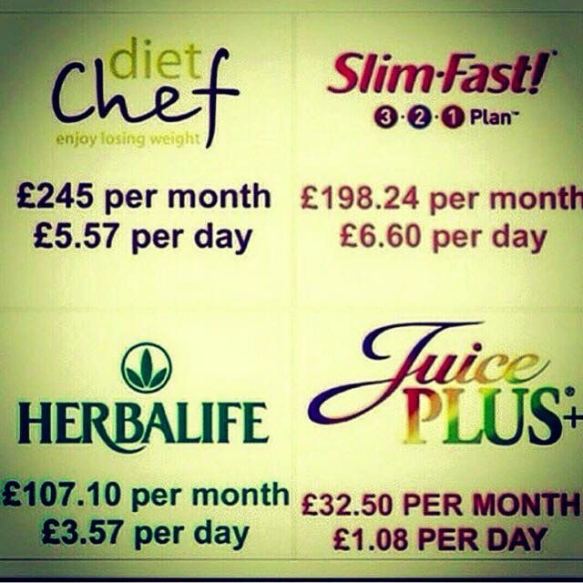 Daily Cost Of Juice Plus Comparison Amazing Product Contact Me For More Info Juice Plus Health Juice