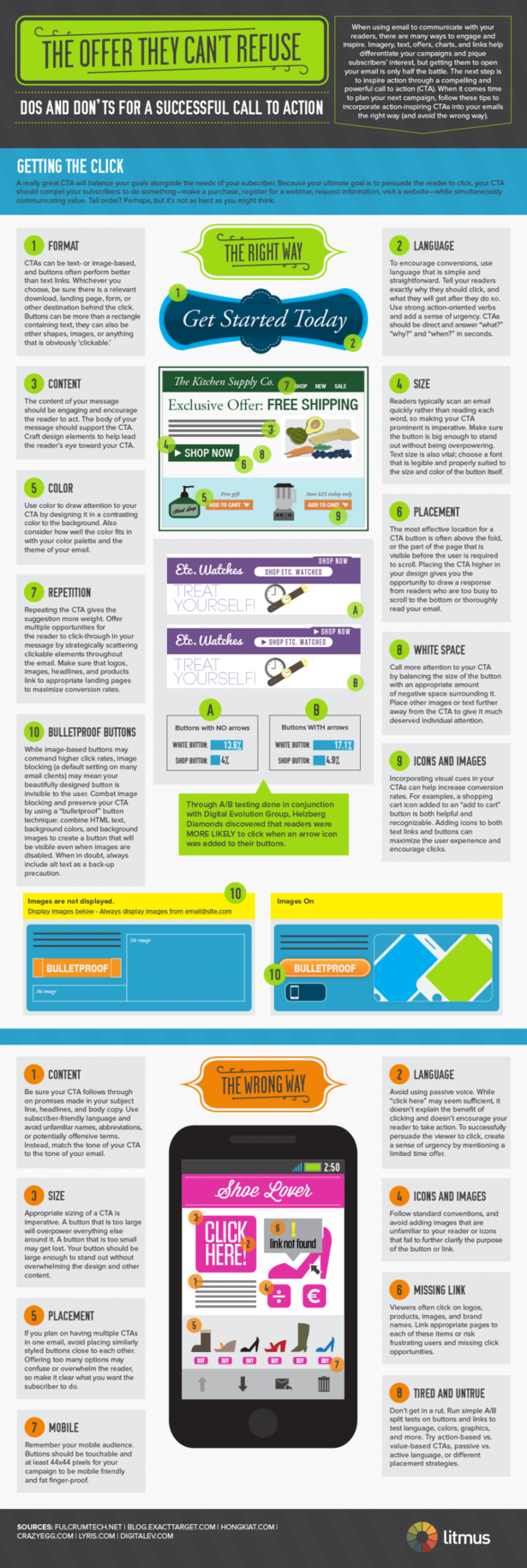 @econsultancy know how to make a great CTA... (but their infographics are a bit too wordy)