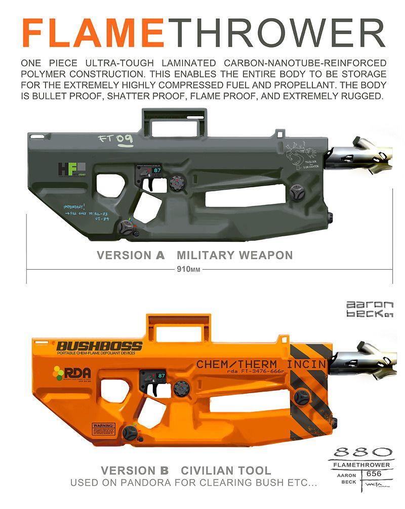 AVATAR Concept Art Aaron Beck - Rocketumblr | Zombie Plan ...