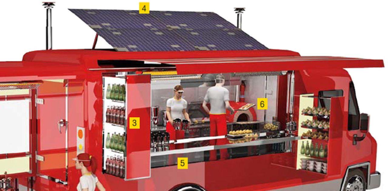 Redesigning Food Trucks Food truck design, Food truck
