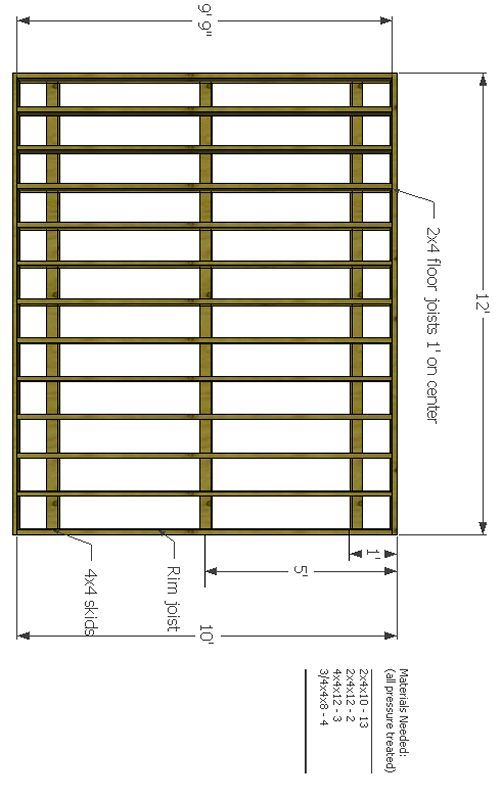 Shed Foundation Skid Shed Blueprints Shed Floor Shed Floor Plans