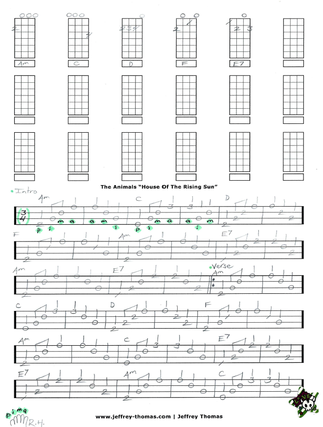 Pin By Jeffrey Thomas On Ukelela Ukelele Ukulele Lesson Guitar Lessons For Kids Ukulele