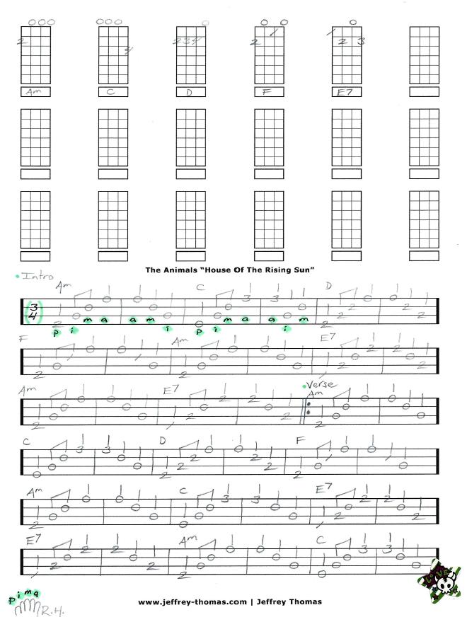 Pin By Jeffrey Thomas On Ukelela Ukelele Ukulele Lesson Guitar Lessons For Kids Ukulele