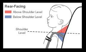 Image result for infant car seat no rethread harness