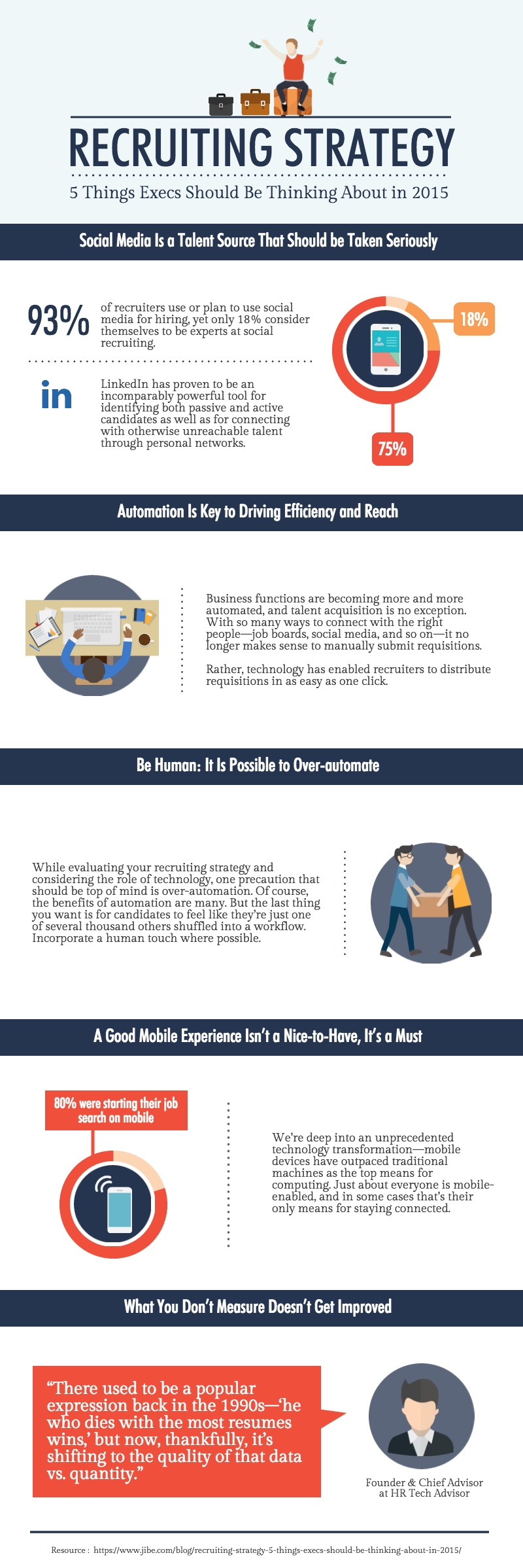 This PRO infographic template about recruiting strategy is