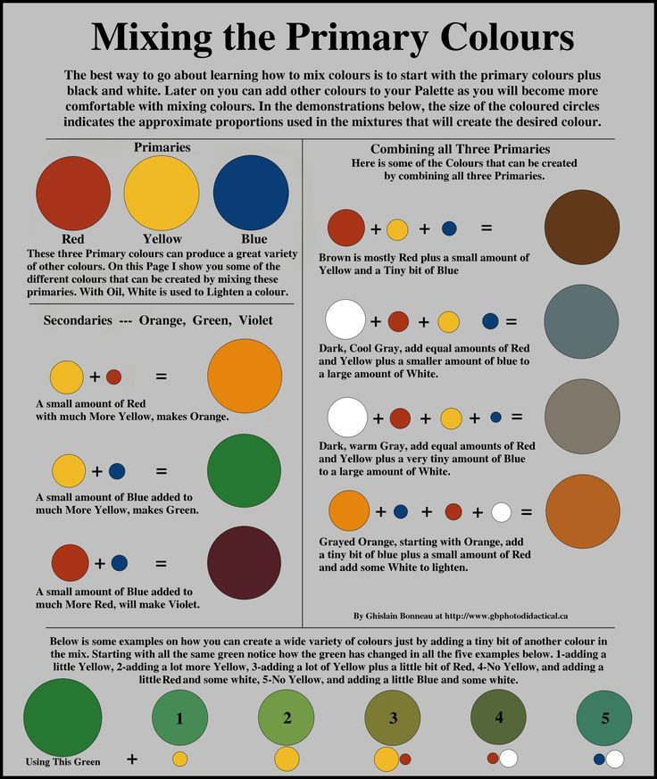Mixing Colours Color Guide Chart Paint How To Mix Colors