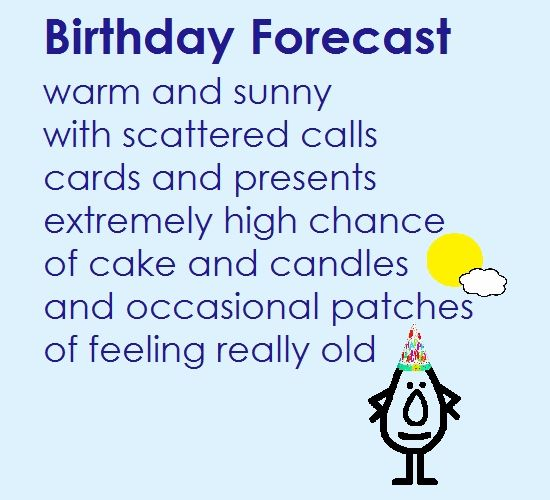 Amuse Your Friend With A Fun Birthday Forecast Send Himher This
