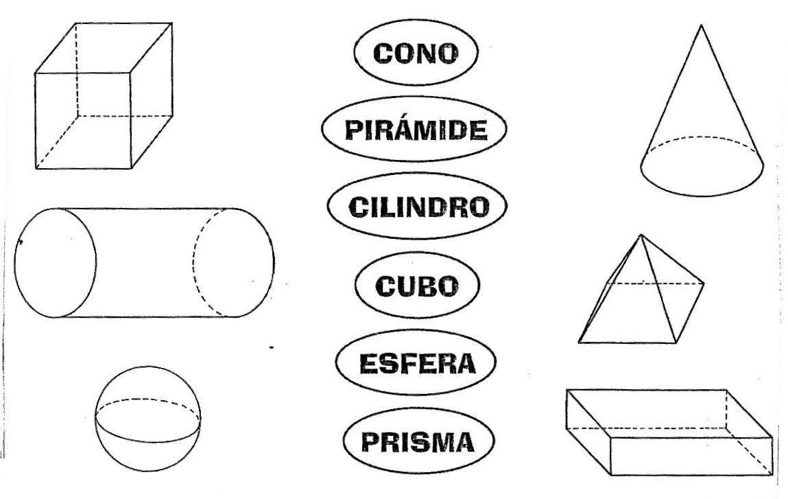 cuerpos+y+figuras+geométricos+(2).jpg (1149×727) | dibujos | Pinterest