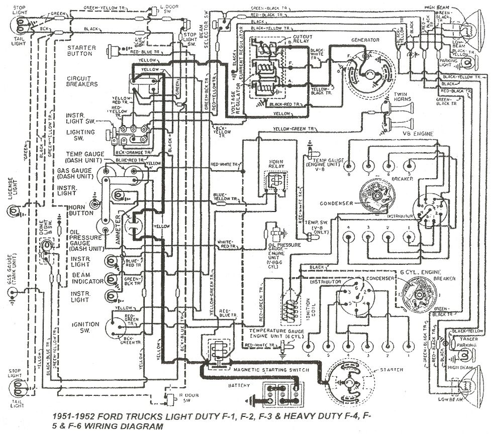 1951 Ford F5 Wiring Diagram Explained Wiring Diagrams 1951 Plymouth Wiring  Diagram 1951 Ford F5 Wiring Diagram