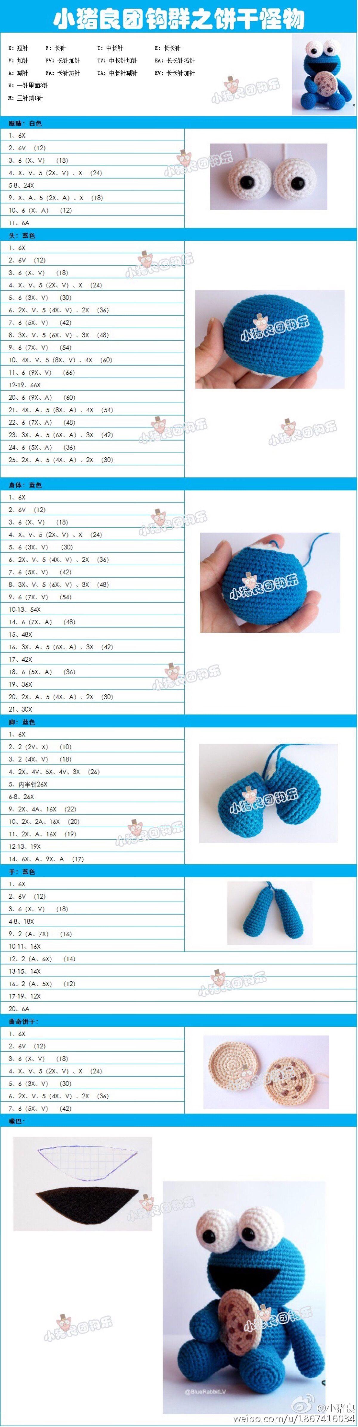 Pin de Sandra Morrissey en Crochet Doll Ideas | Pinterest | Patrones ...