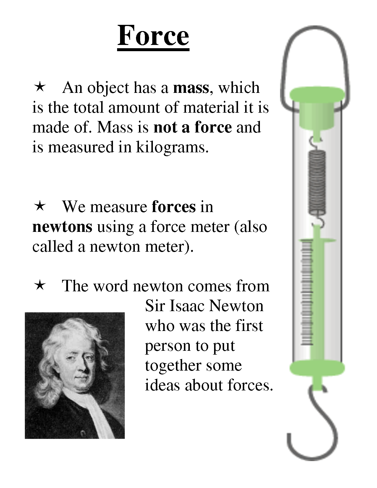 Force Meter Diagram