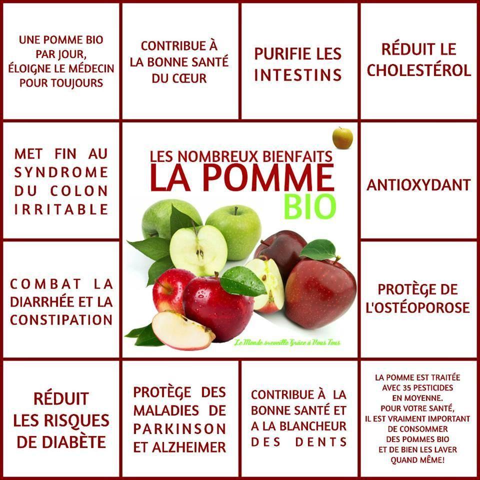 Les bienfaits de la pomme