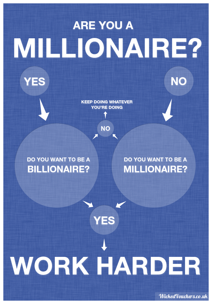 how to meet a millionaire mentor