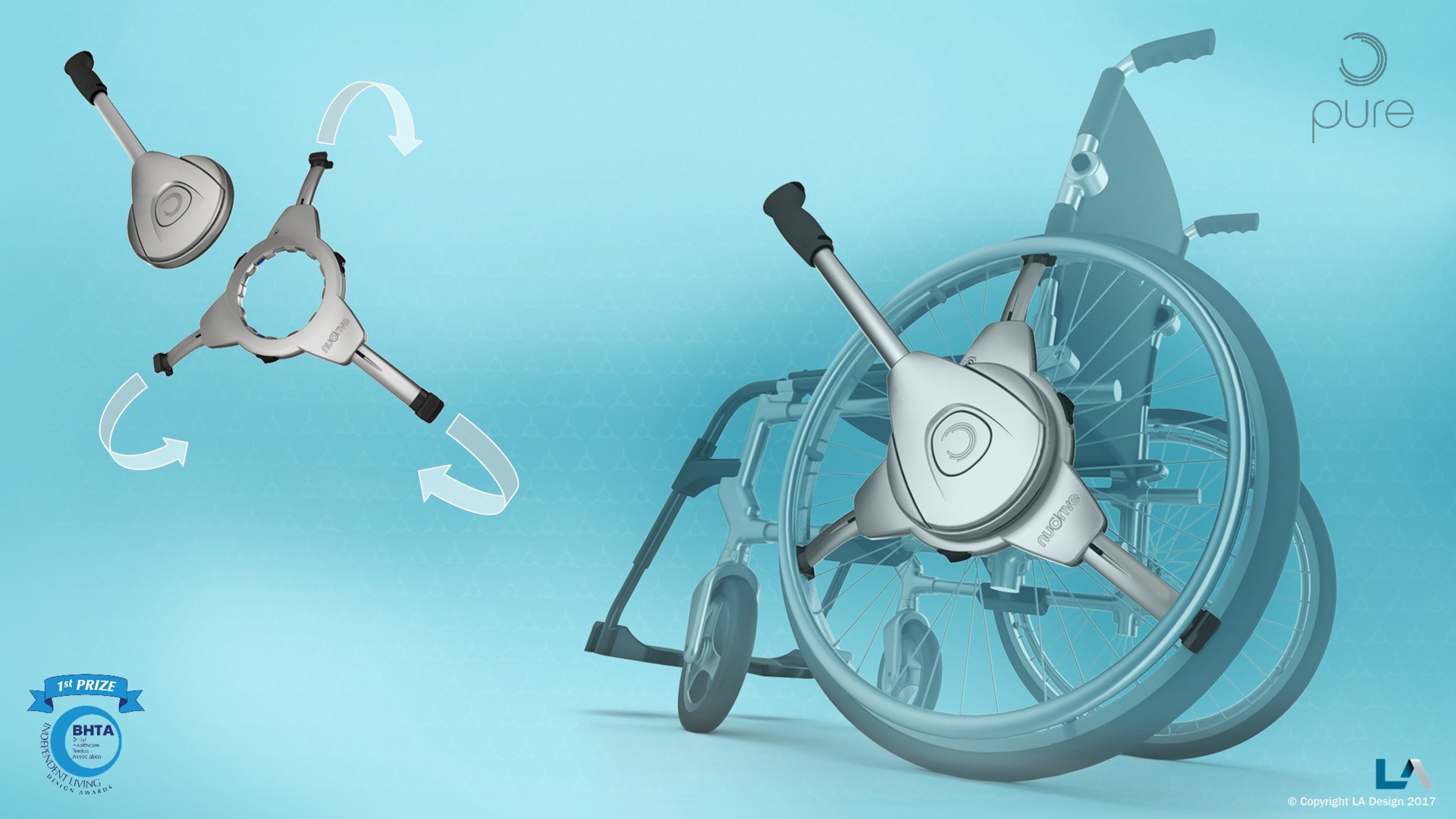 0fb4adaecfb NuDrive Wheelchair Lever Drive System Working with an entrepreneurial  start-up company to research
