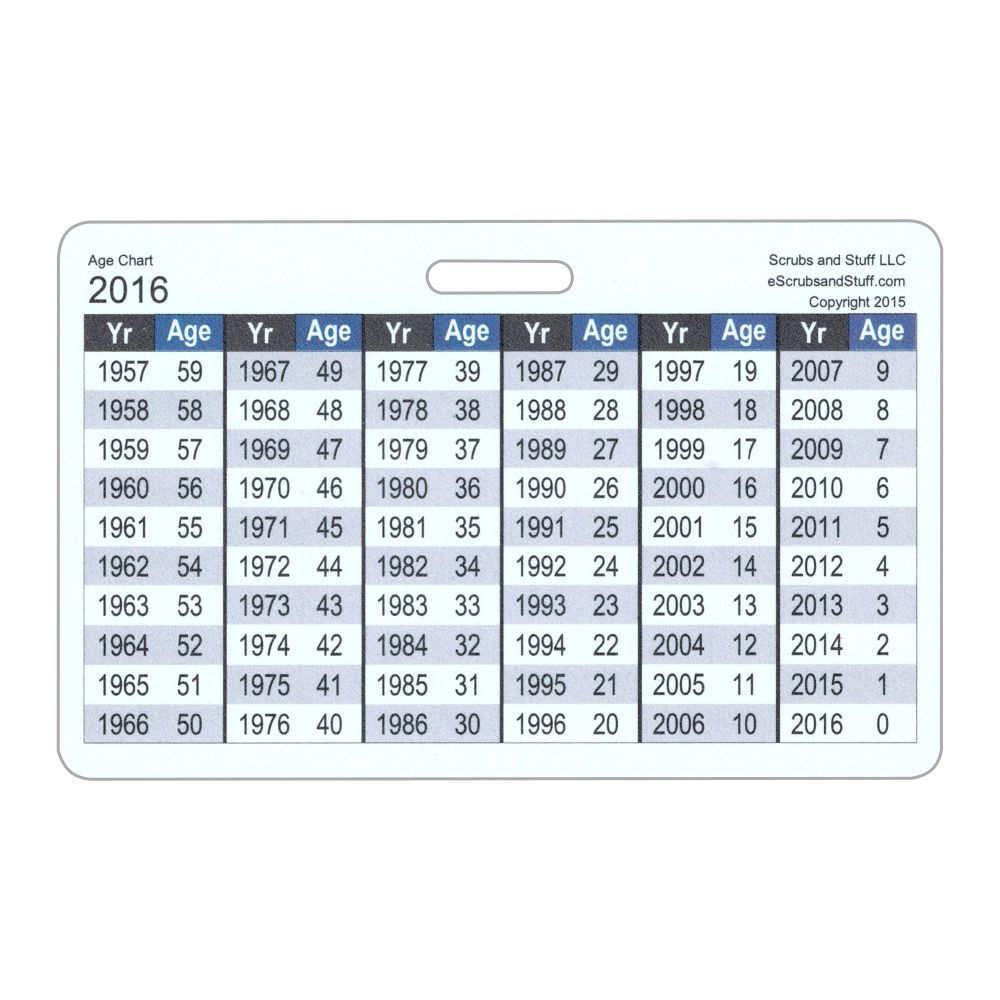 Age Calculation Chart Horizontal Badge Card Made Of Durable