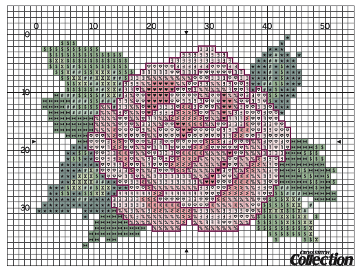 Small Cross Stitch Patterns Free | FREE rose chart from