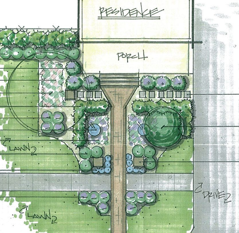 Landscape Plans, Garden Planning Layout