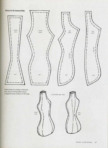 Anatomy of a Doll - Susanna Oroyan - Natalia Karimova ...
