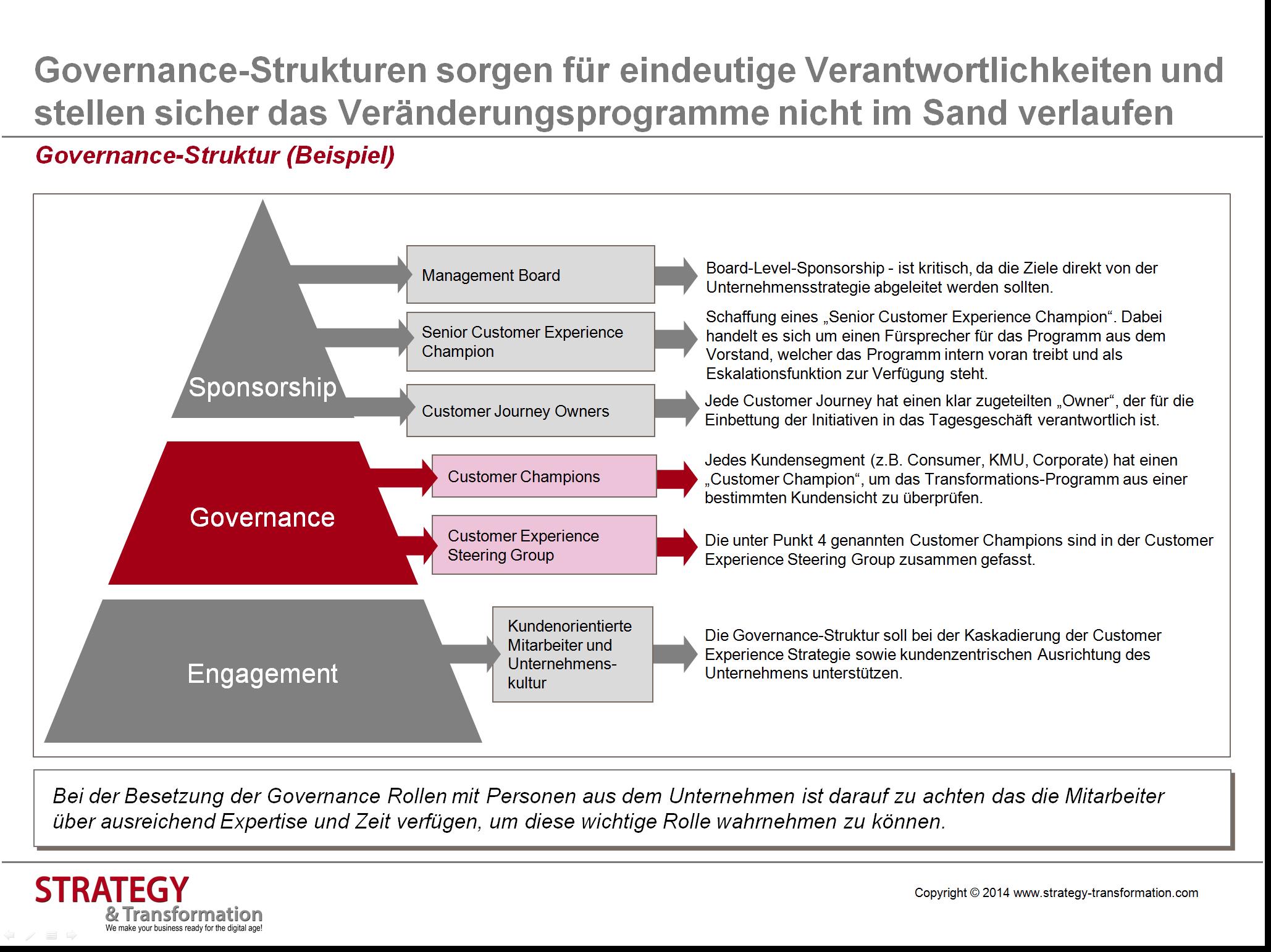 standardplanung. so knnte ein mindmap fr die unternehmensstrategie ...