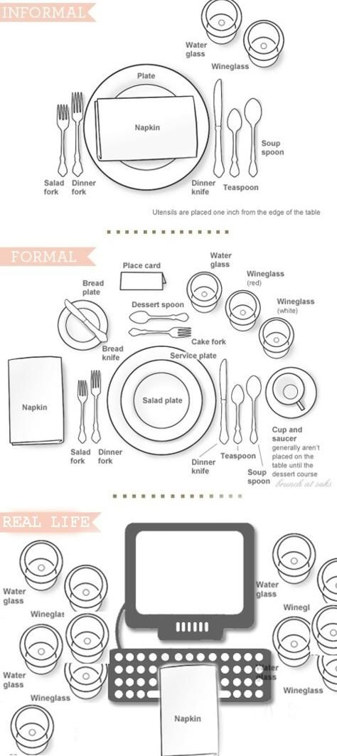 formal-place-setting-chart-informal-table-setting-diagram--- Itu0027s never to early to teach table manners  sc 1 st  Pinterest & Dining arrangements... | Geek Lifestyle | Pinterest | Stuffing and Foods